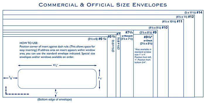 Envelopes  Size Charts    Envelopes And Chart