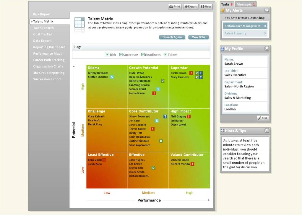 talent mapping template - the 9 box talent profile smart as hell tools pinterest