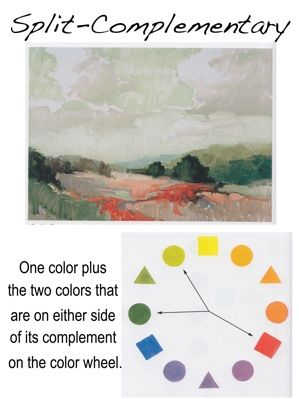 Great Colour Theory Lesson resources