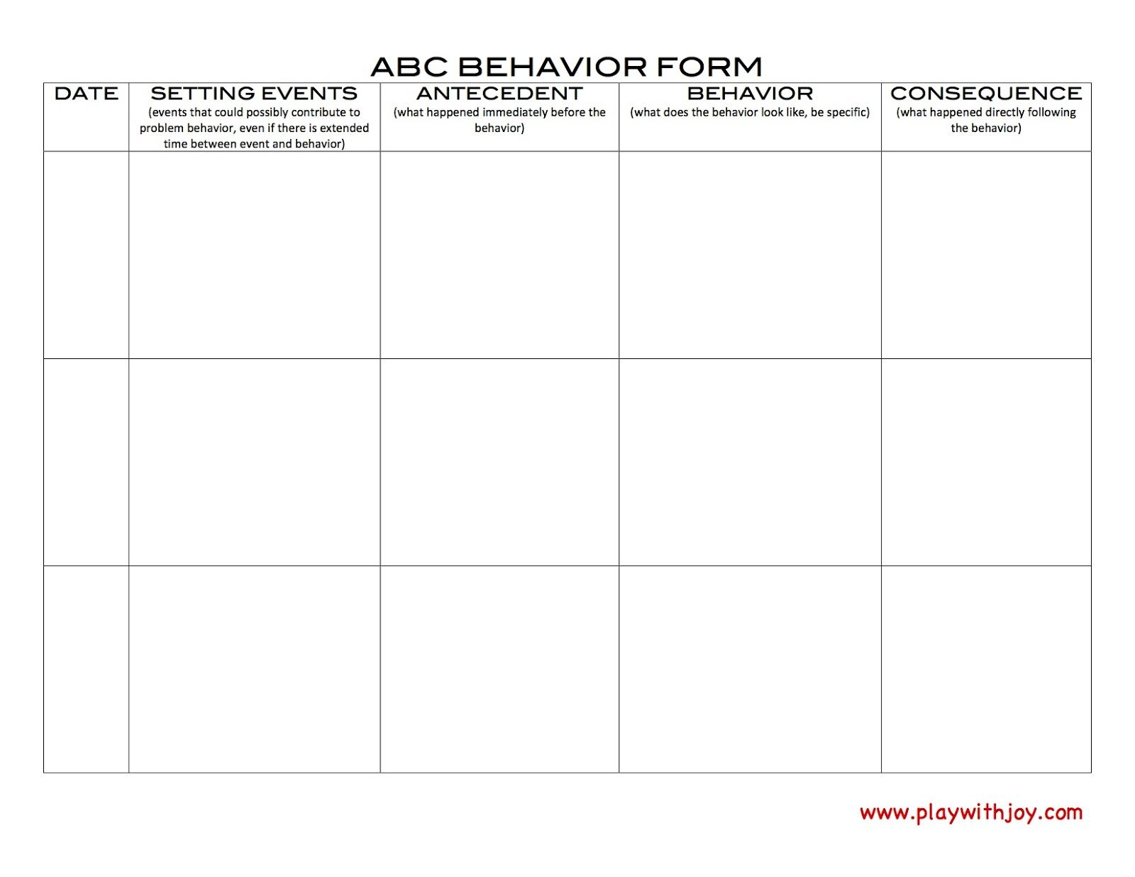Antecedent behavior consequence form tracking behaviors for Abc behaviour chart template