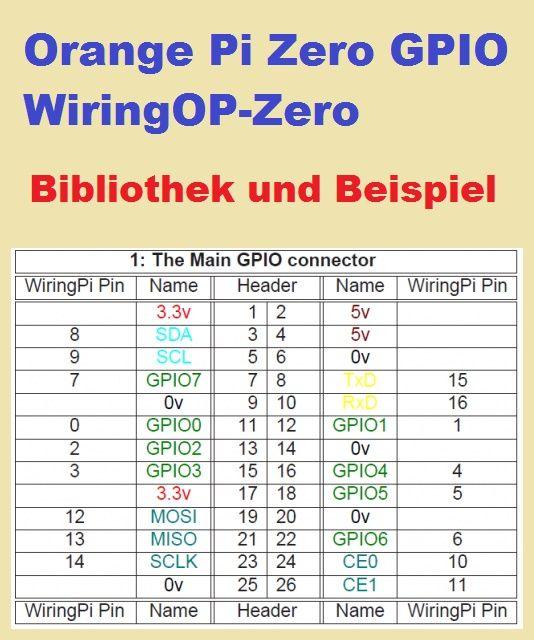 orange pi zero gpio pinout gpios steuern mit wiringop wiringrp rh pinterest com au Owners Manuals PDF Owners Manuals PDF