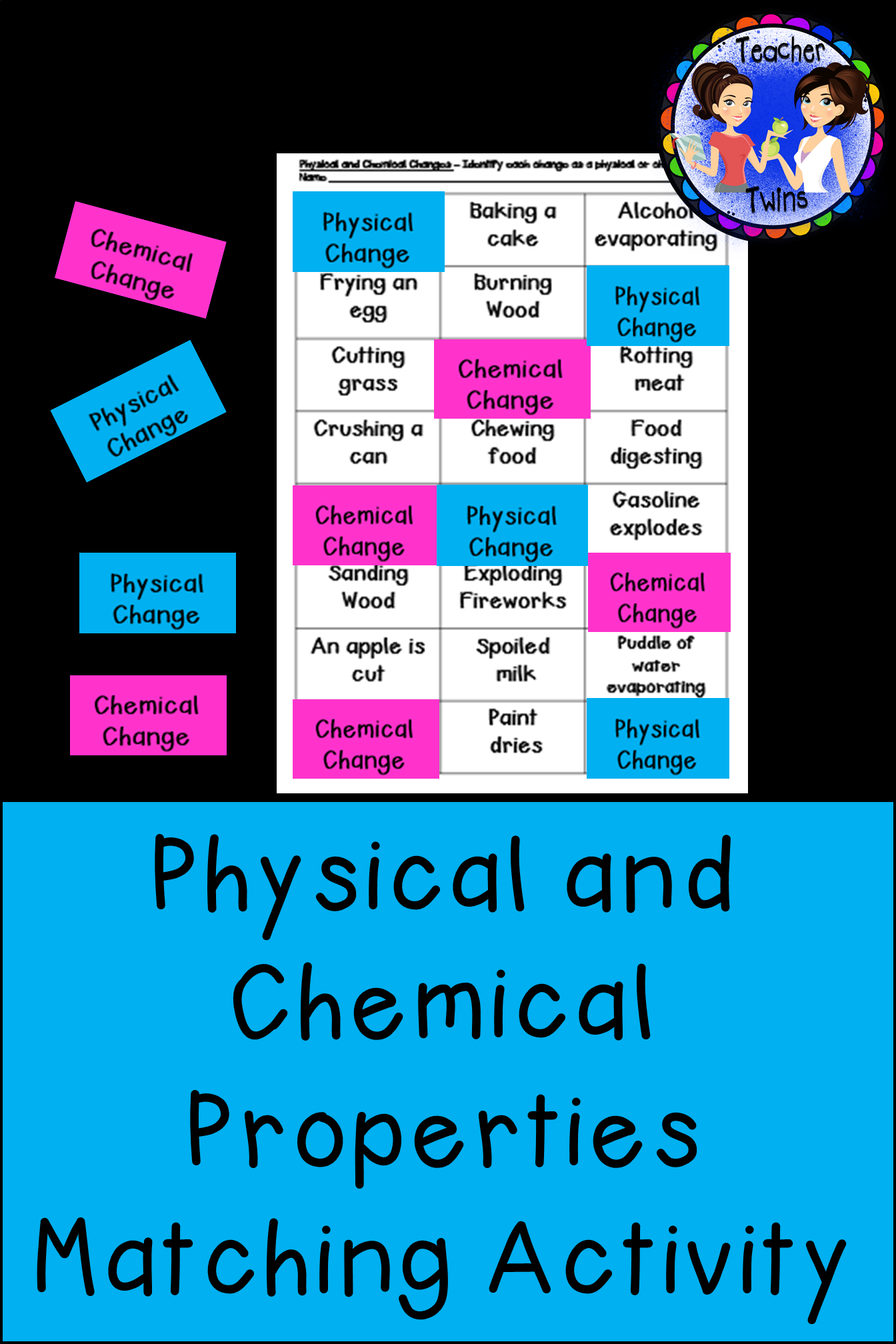 Physical And Chemical Changes Matching Activity