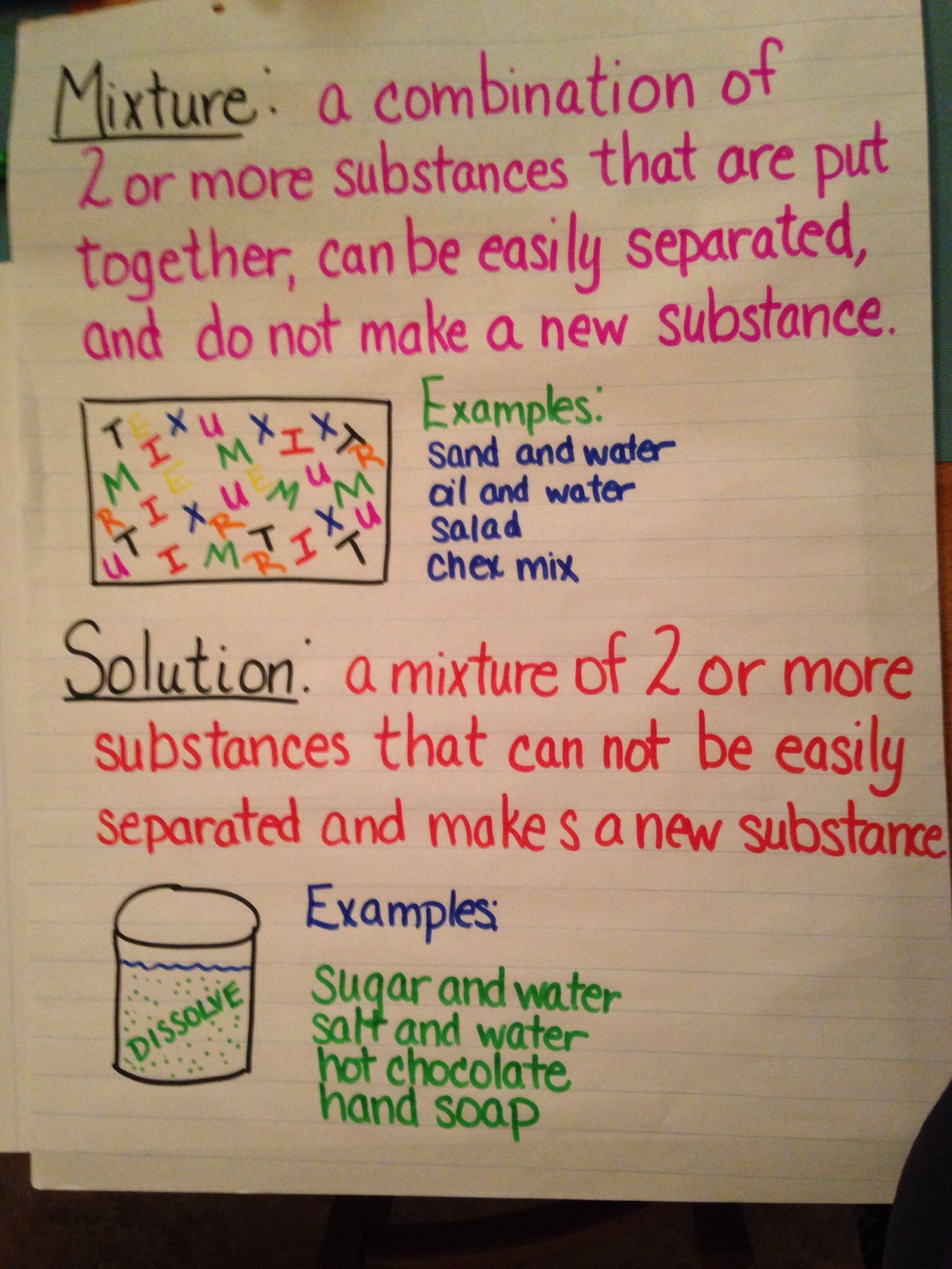 Solutions and Mixtures | Science - Solutions and Mixtures ...