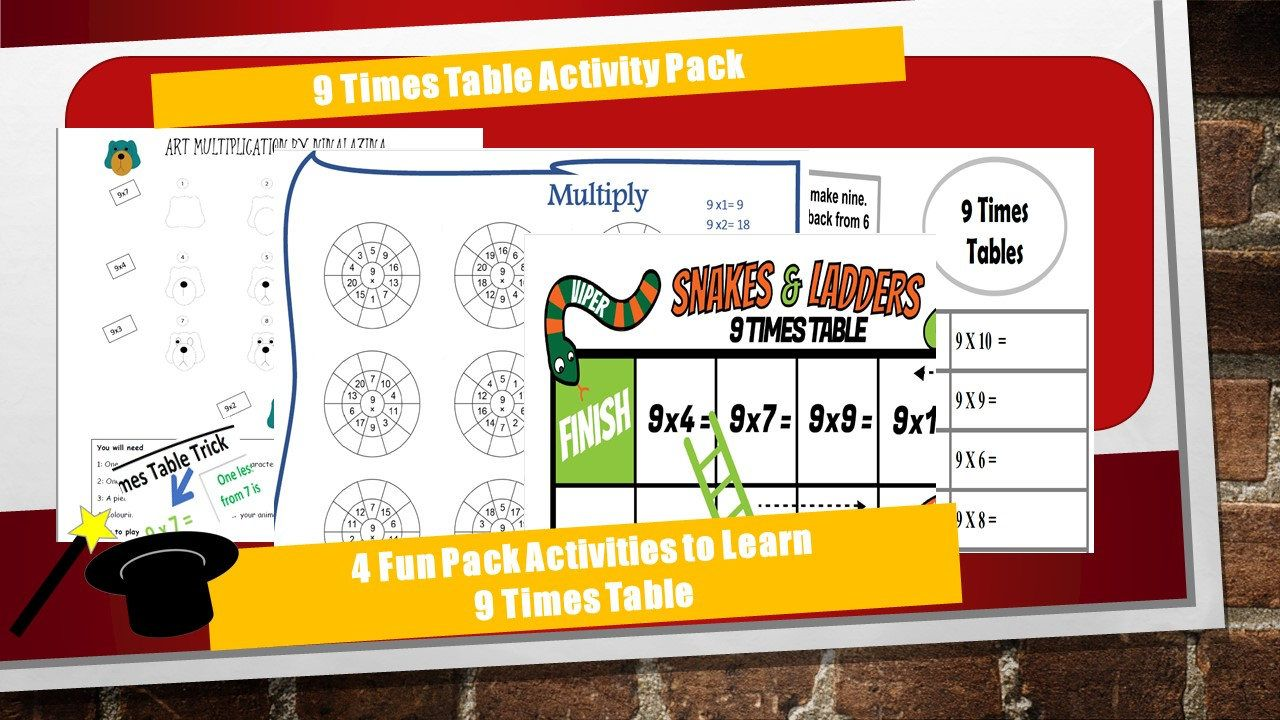9 times Table Worksheet kS2/ For Year 4, 5, 6/ For Grade 3, 4, 5, 6 ...
