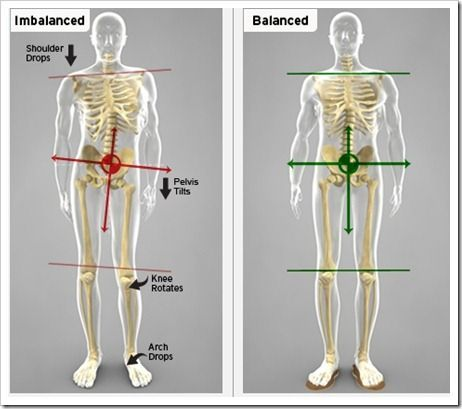 Hip Stability Exercises To Prevent Itbs And Runner S Knee Run To The Finish Runners Knee Stability Exercises Physical Therapy