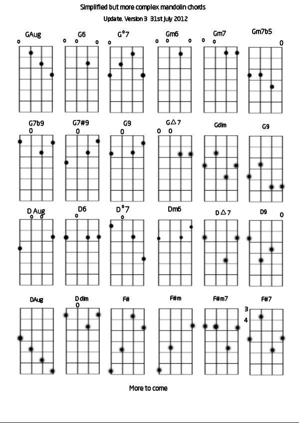 Easy Mandolin Chords Easy Rock Mandolin Tab Chord Songbook