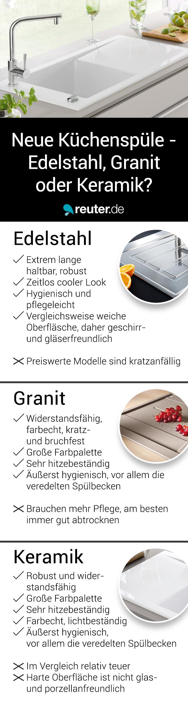 Elegant Welches Material Für Küchenspülen? Welches Passt Am Besten Zu Ihren  Bedürfnissen? Wir Haben Ihnen
