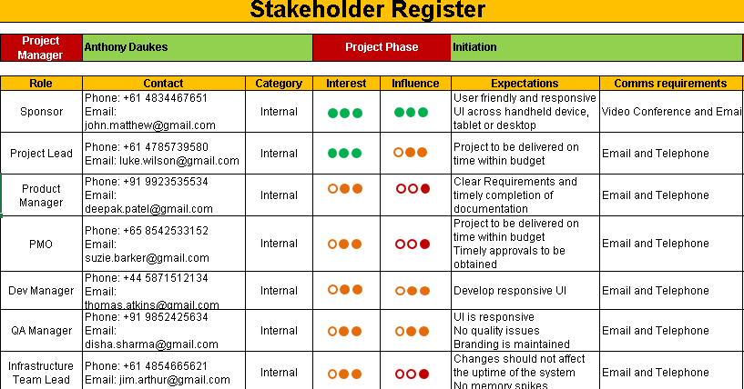 Stakeholder Register Template  Template