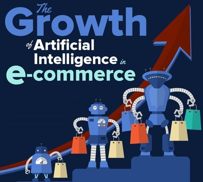 The Growth Of Artificial Intelligence In E Commerce Public Relations Social Marketing Insight Artificial Intelligence Marketing Insights Artificial Intelligence Technology