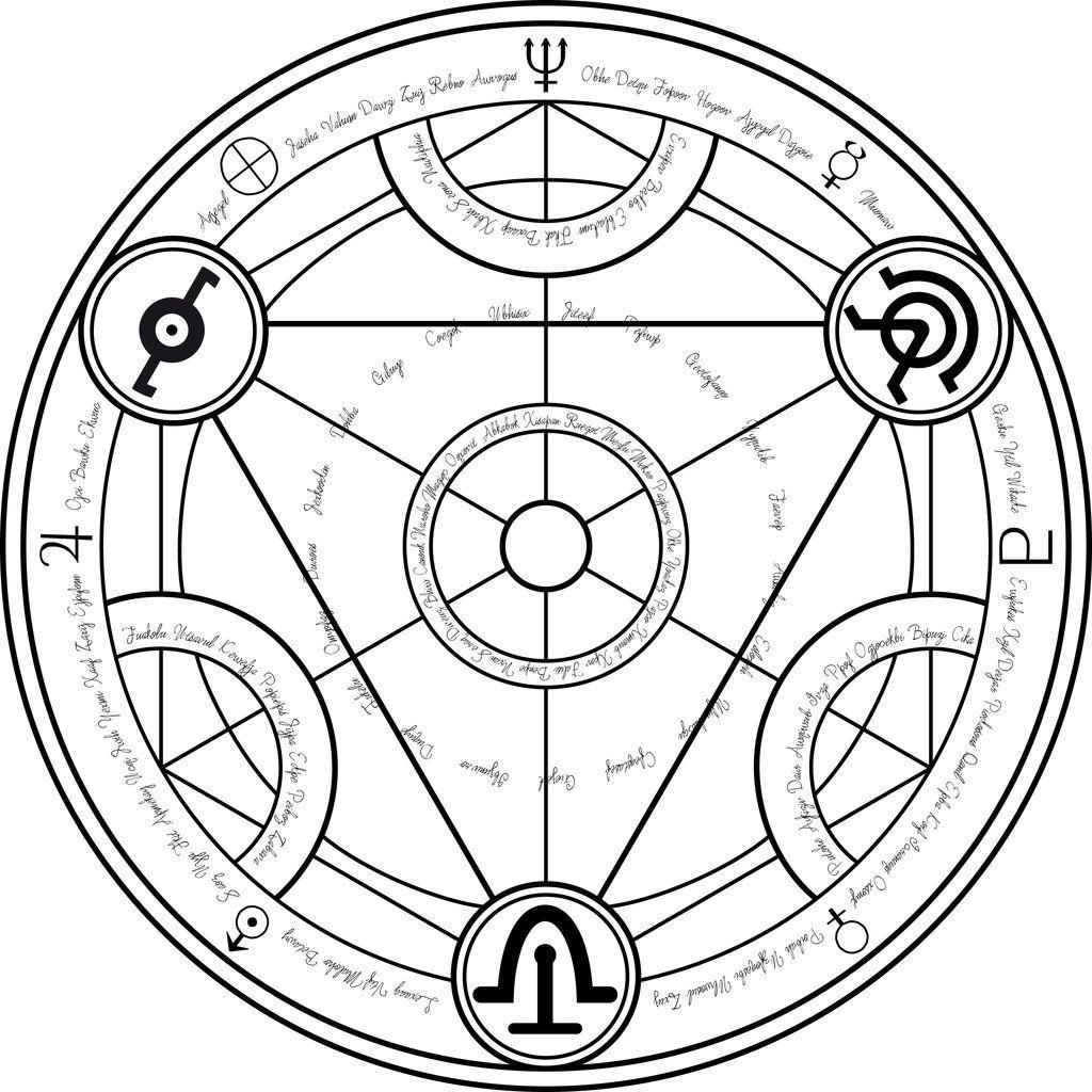 Fullmetal Alchemist Circle Deviantart Human Transmutation For Izumis Child By Postermasterchef