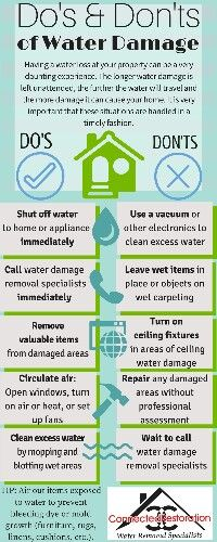 What to do when you have water damage!