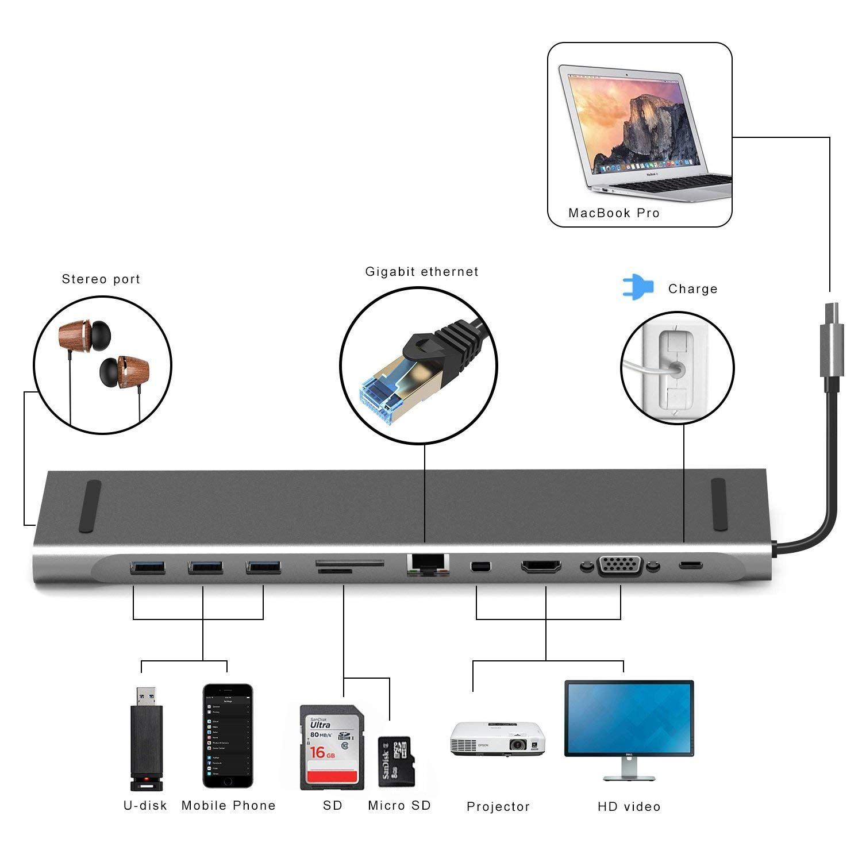 Amazon Com Cacoy Usb C Docking Station Aluminum Multi Function Type C 3 1 Adapter To Hdmi Vga Mini Dp Docking Station Laptop Docking Station Chromebook Pixel