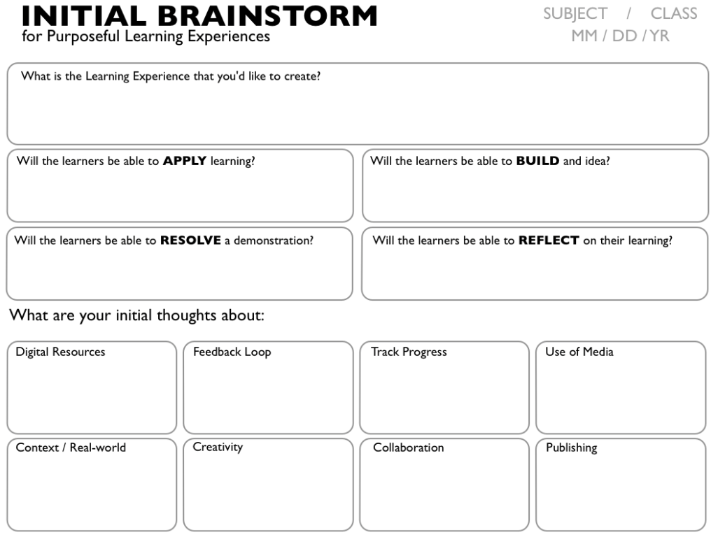 Initial Brainstorm For Purposeful Learning Experience SAMR - Technology integration lesson plan template