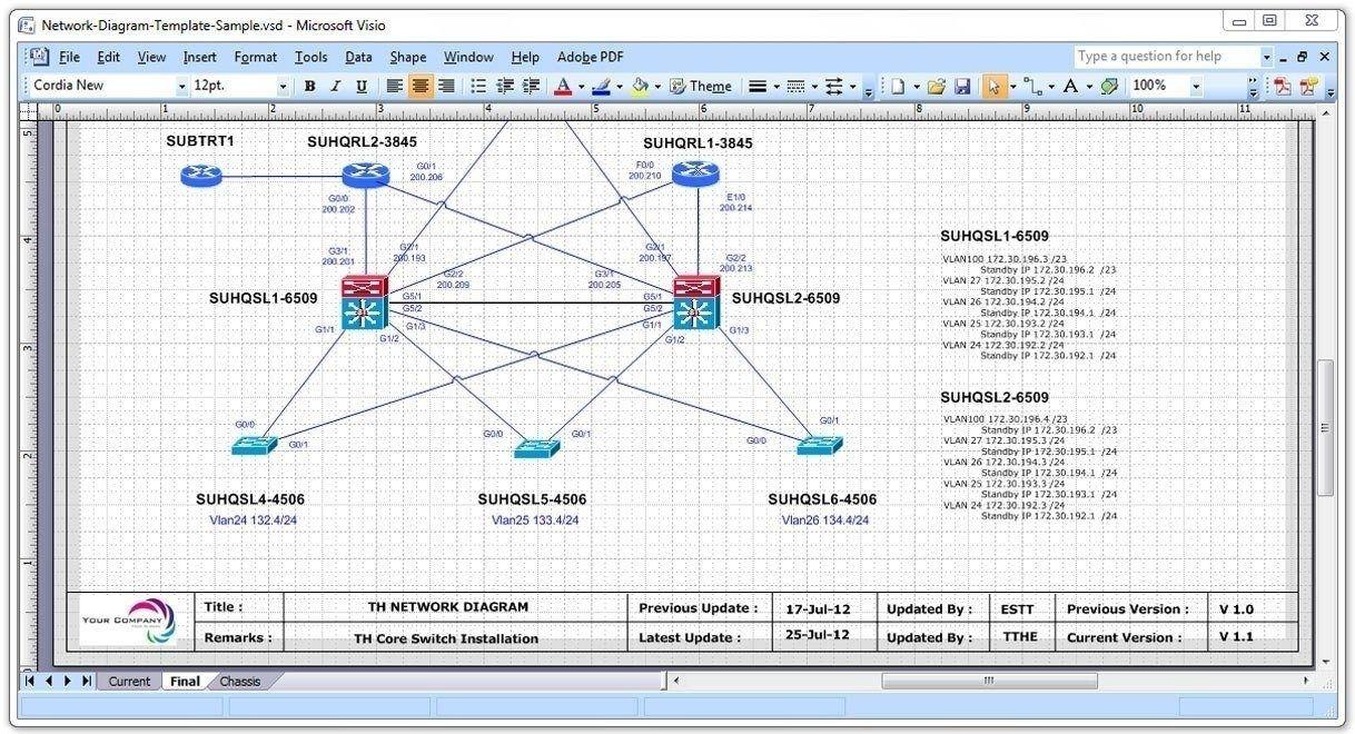 [SCHEMATICS_48DE]  Visio Network Diagram Template | Best Business Template within Visio  Network Diagram Template 5821 | Visio network diagram, Diagram, Diagram  design | Visio Network Wiring Diagram |  | Pinterest