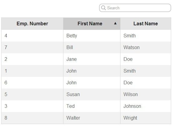 Jquery Plugin To Convert Json Data Into Data Grid Columns Jquery Plugins Web Design Tips
