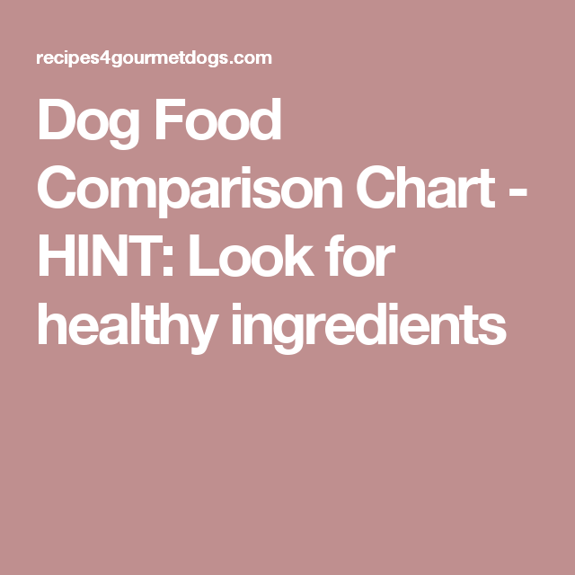 Dog Food Comparison Chart Hint Look For Healthy Ingredients