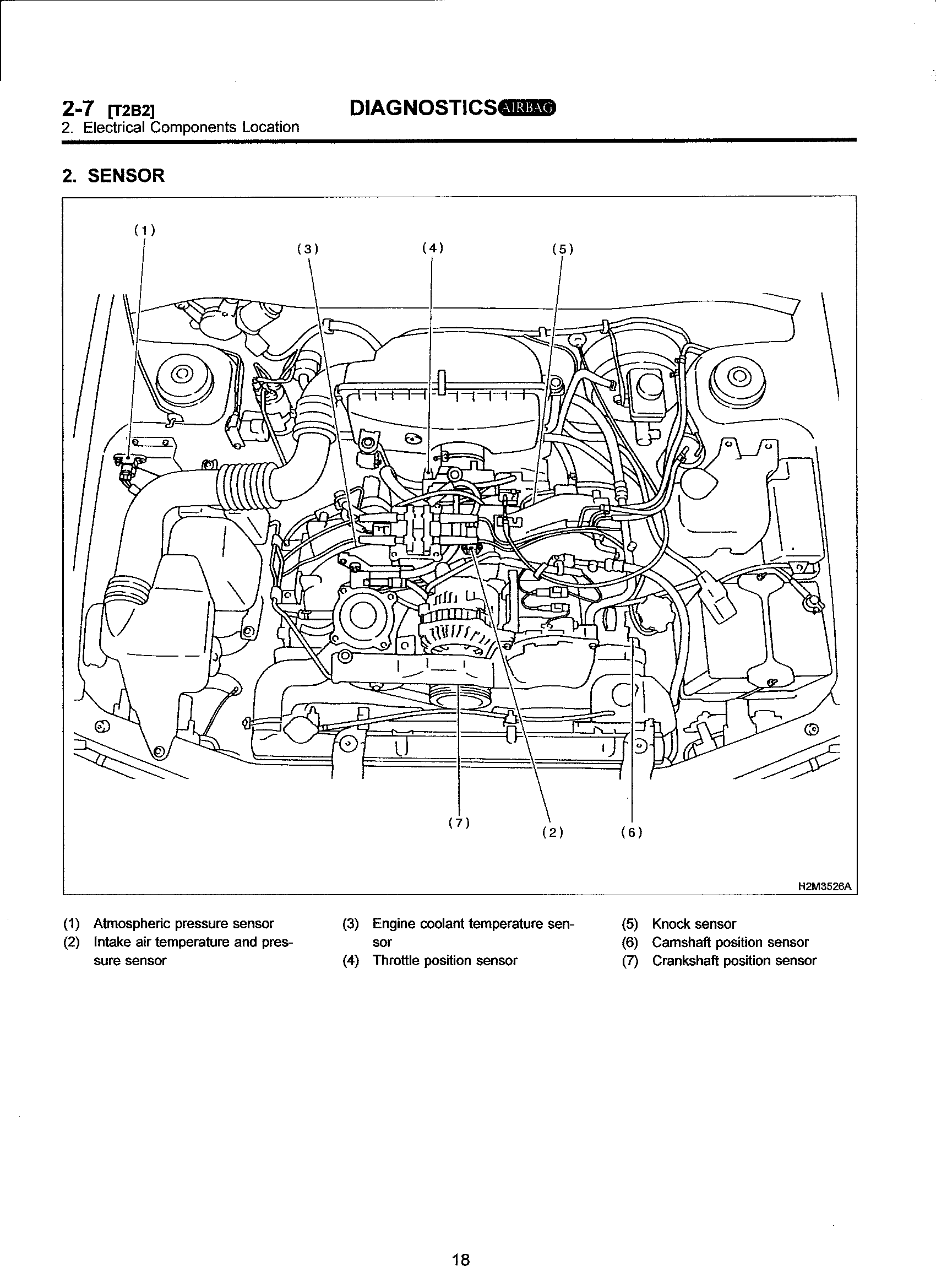 2003 Subaru Legacy Engine Diagram
