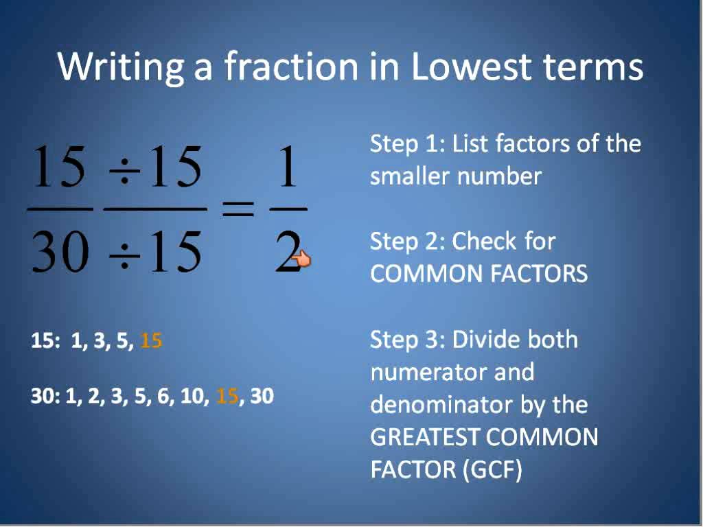 Fractions In Lowest Terms Simplifying Math