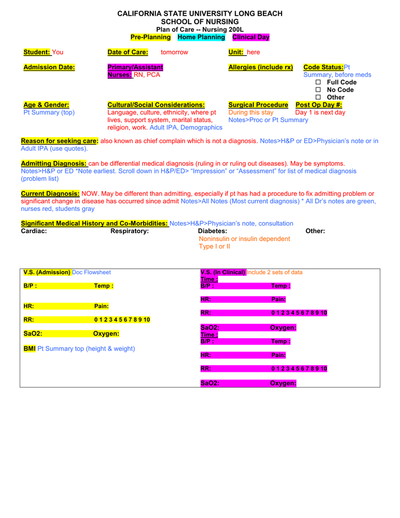 Care Plan Master Care plans, How to plan, Nutrition