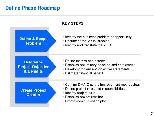 7 KEY STEPS Define \ Scope Problem  Identify the business - project scope template