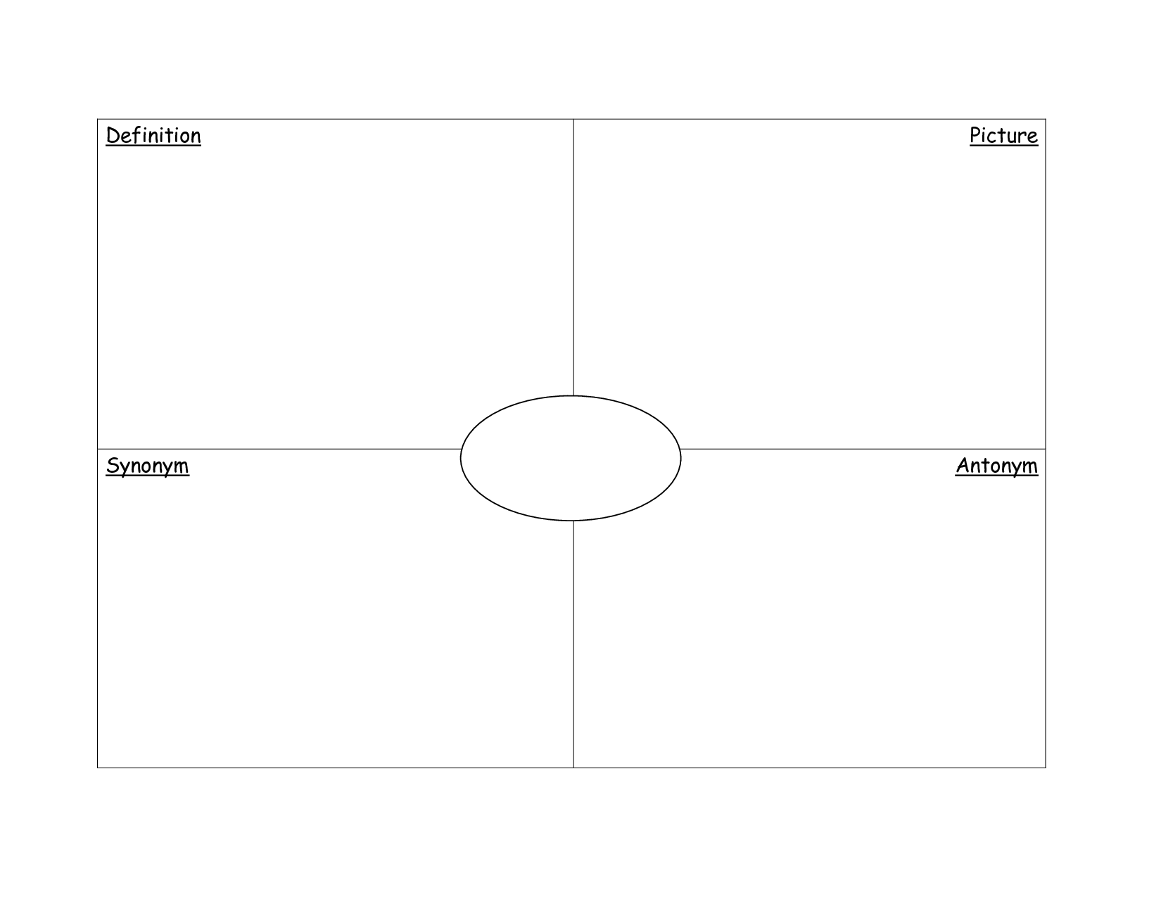 frayer model graphic organizer template [ 1650 x 1275 Pixel ]