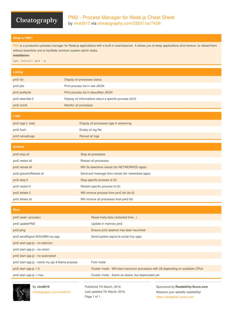 Pm2 Process Manager For Node Js Cheat Sheet By Nire0510 Http