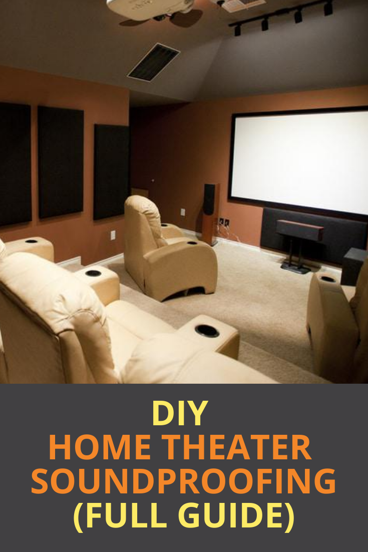 DIY Home Theater Soundproofing | Sound proofing ...