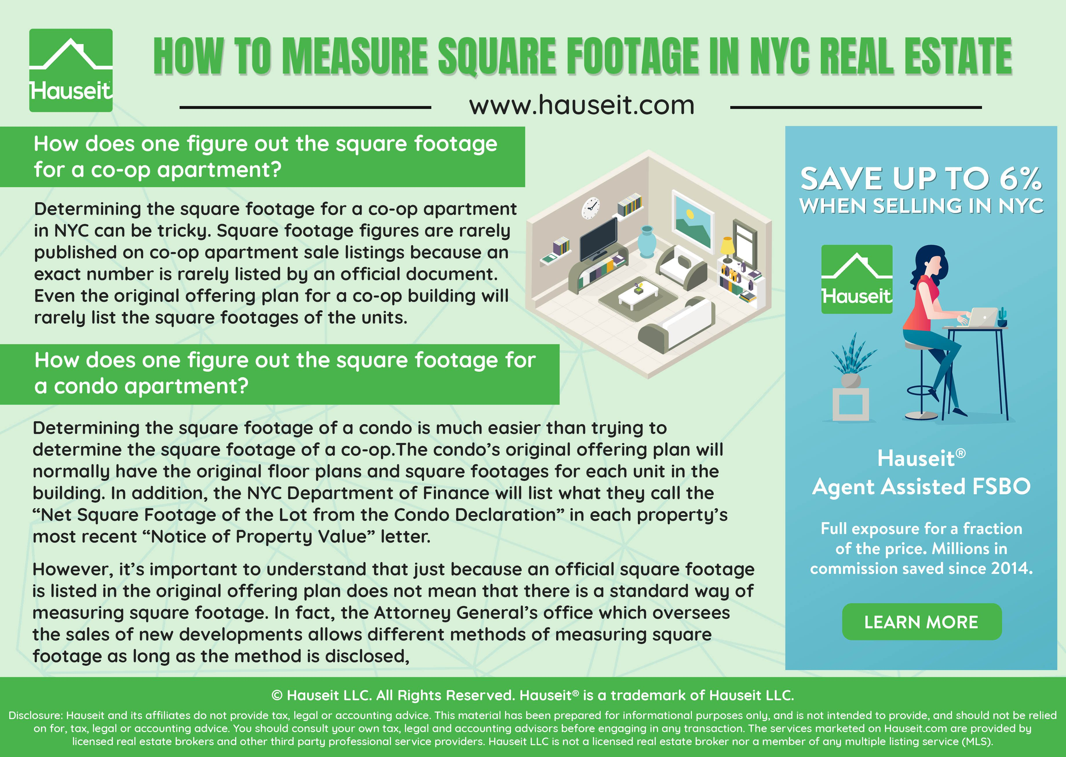 What Exactly Is Square Footage How Is It Measured And How Do You Find The Actual Square Footage Of A Co Op Or Condo Apartme Nyc Real Estate Nyc Square Footage
