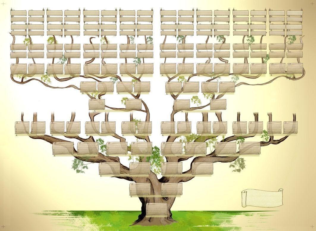 14 Idées De Arbre Généalogique Imprimable Arbre Généalogique Imprimable Arbre Généalogique Arbre Généalogique Gratuit