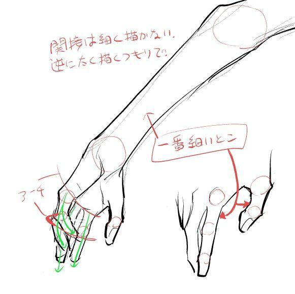 色気のある手の描き方 6 My Drawing Stuff 手 描き方 手