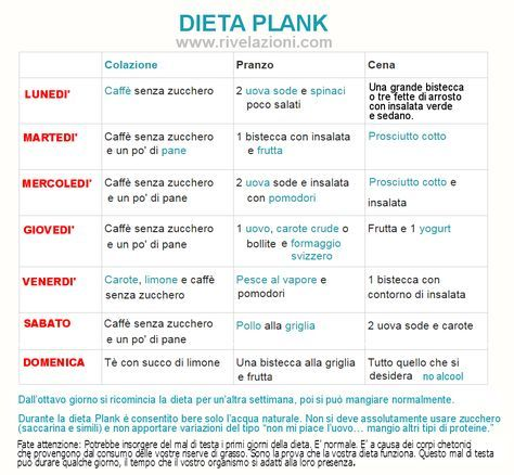 programma di dieta paleo per una settimana