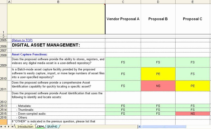 Supplier Performance Scorecard Template Xls Fresh Download Supplier Parison Excel Format Excel Planners For College Students Templates Proposal Templates