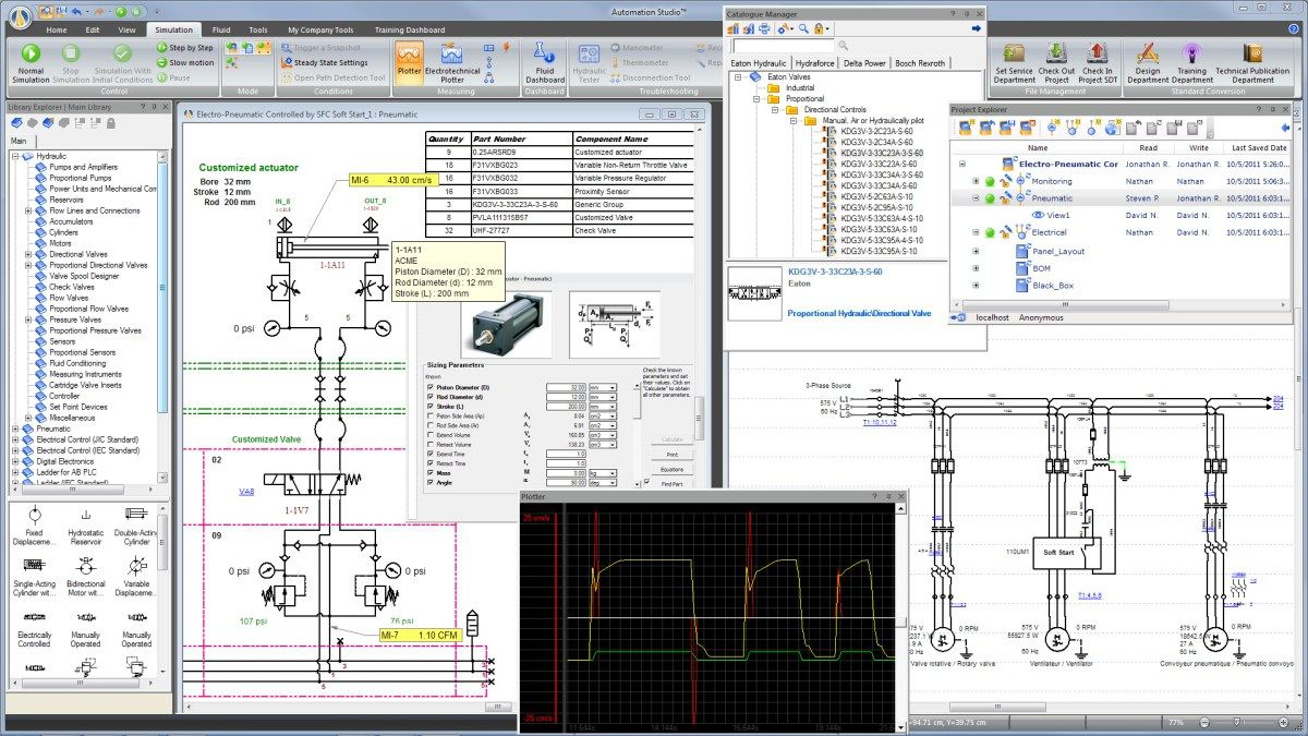 Free Download Automation Studio 6 0 Full Software