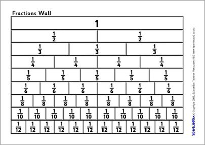 math worksheet : fraction wall worksheet  year 6 blog st felix maths : Fraction Wall Worksheet