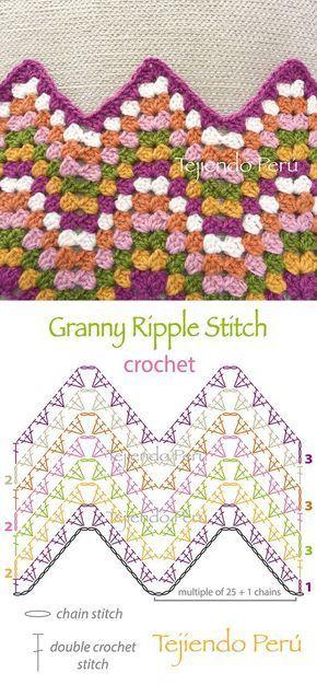 Crochet: granny ripple stitch diagram or pattern!: | Tejido ...