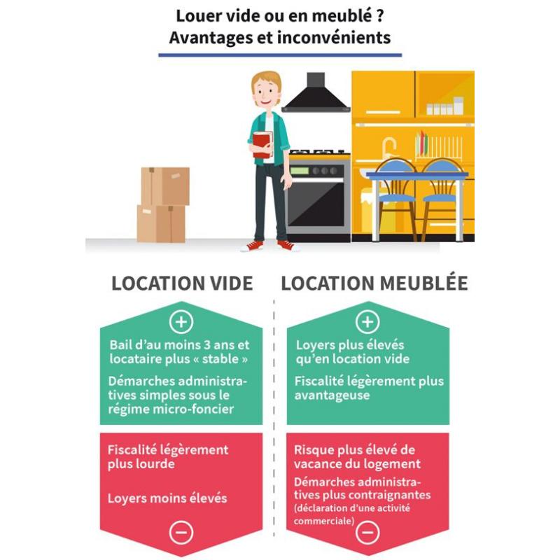 Epingle Sur Infographie Agence Immobiliere Sans Vis A Vis