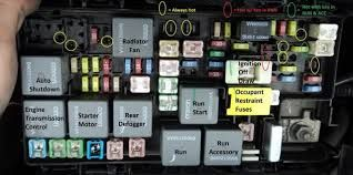 image result for 2014 jeep wrangler fuse box jeep pinterest rh pinterest com 2014 jeep wrangler fuse box 2014 jeep cherokee fuse box
