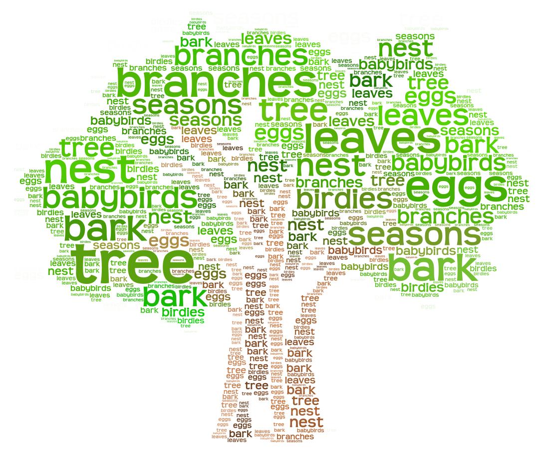 word tree generator