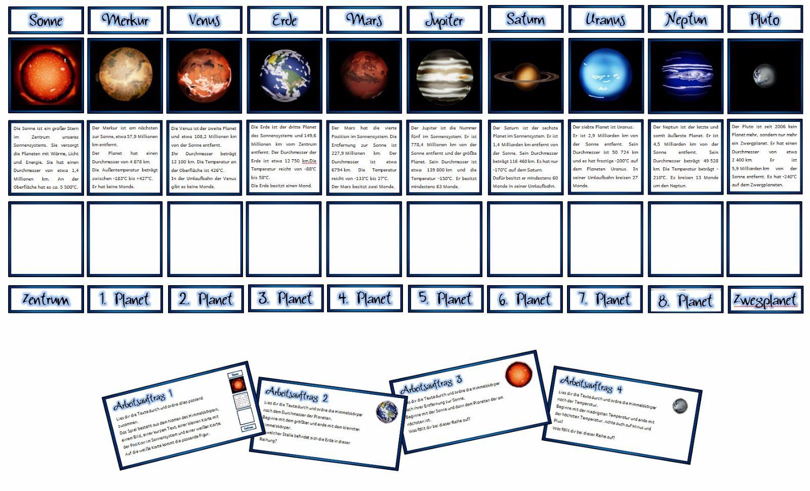 Sachunterricht in der Grundschule: Lesespiel Planeten ...
