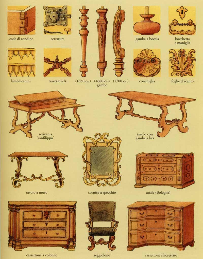 Caputo mobili antiquariato calitri avellino campania for Stili di mobili
