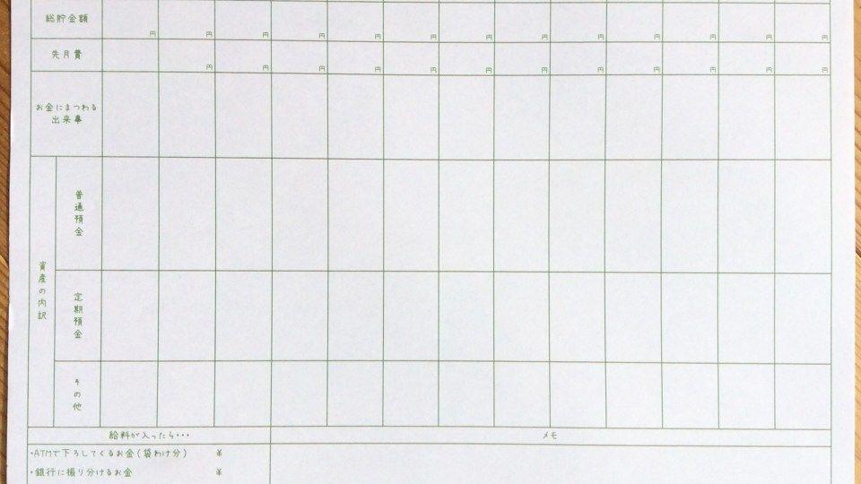 主婦 ブログ 節約 節約・節約術 人気ブログランキング