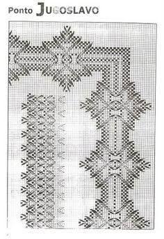 Resultado De Imagen De Vagonite Graficos Padroes De Costura Sueca