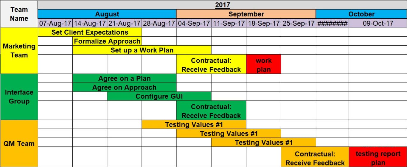 8 Project Timeline Template Samples Download Free Project Timeline Template Templates Timeline
