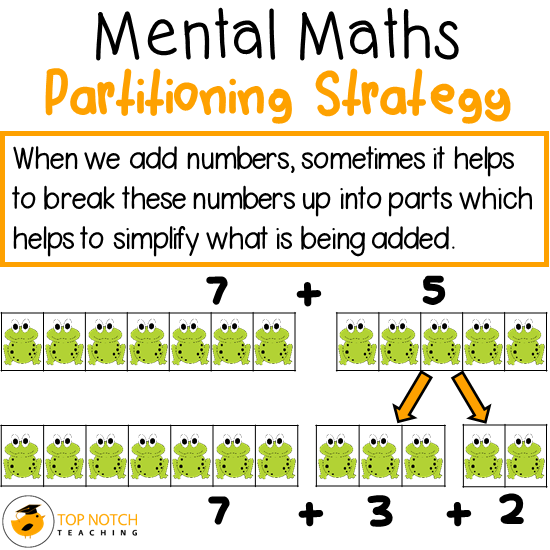 Mental Maths Partitioning Strategy Mental Math Math Strategies Mental Math Strategies