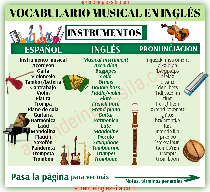 Pin De Montse Menchon En English Gramática Inglesa Vocabulario Ingles
