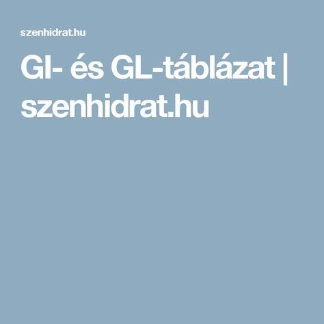GI- és GL-táblázat - Egészség és fitnesz, Étrend, Egészség
