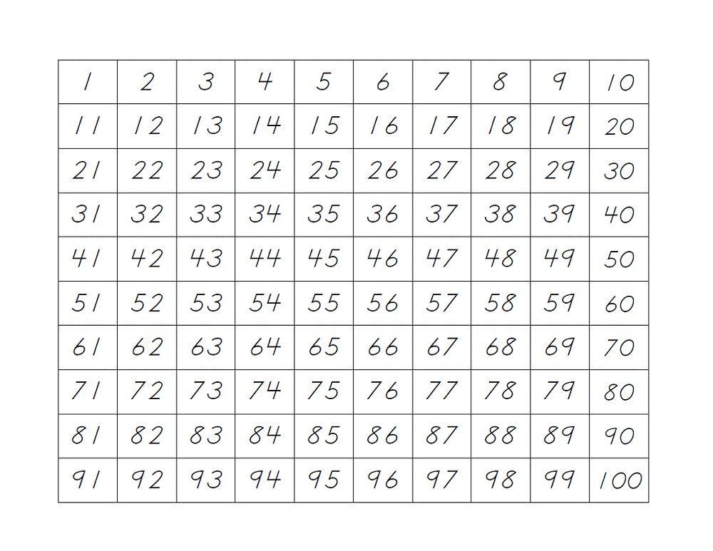 1 100 Number Chart Printable K5 Worksheets Prime Factorization Chart Number Worksheets Printable Chart Tracing numbers 1 100 worksheets
