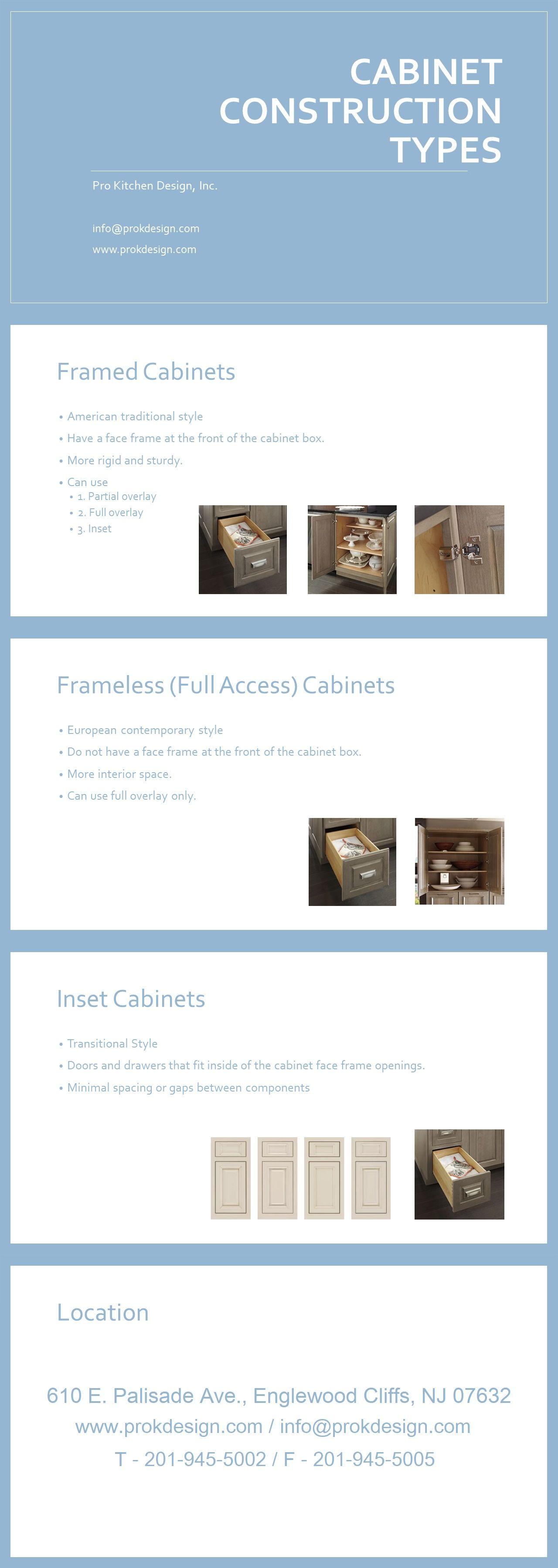 Cabinet Construction Types Construction Types Custom Bathroom Custom Kitchens