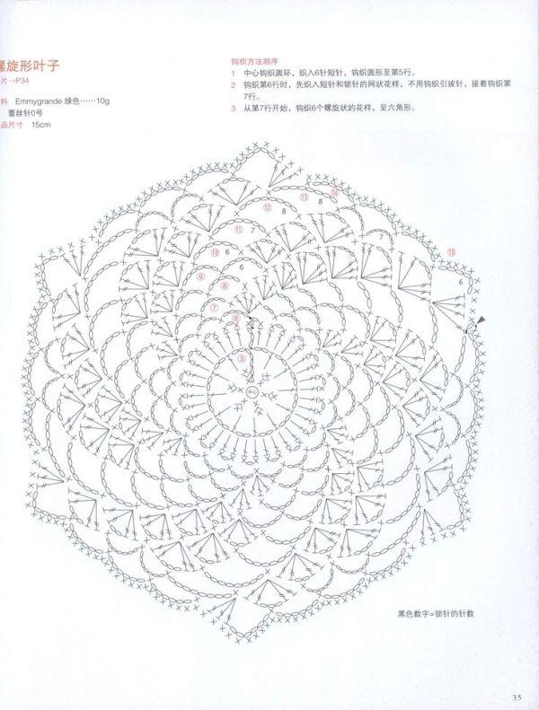 crochet spiral shell diagram by patty