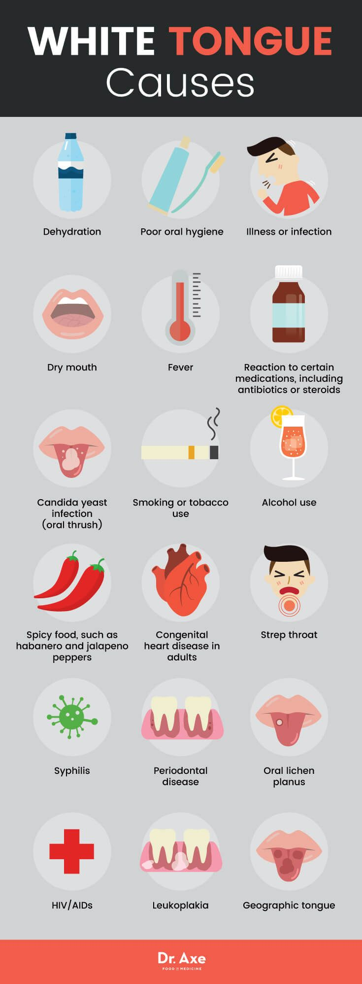 White coating on the adults tongue: causes and treatment
